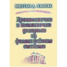 Хронологични и тематични диаграми на философските системи